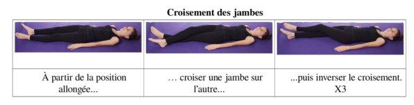 Mouvements pré-nataux de Claire Hocking - PDF